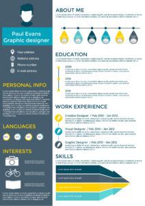 Visuaalinen CV Ansioluettelo 4